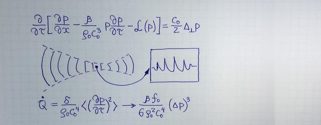 Общие вопросы физики нелинейных волн